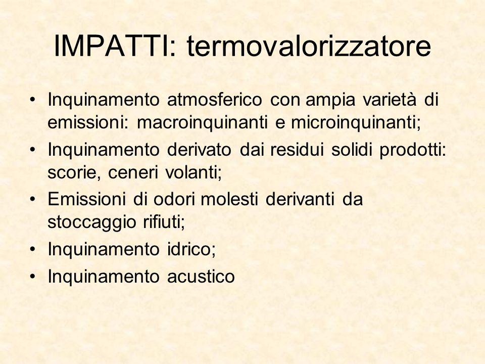IMPATTI: termovalorizzatore