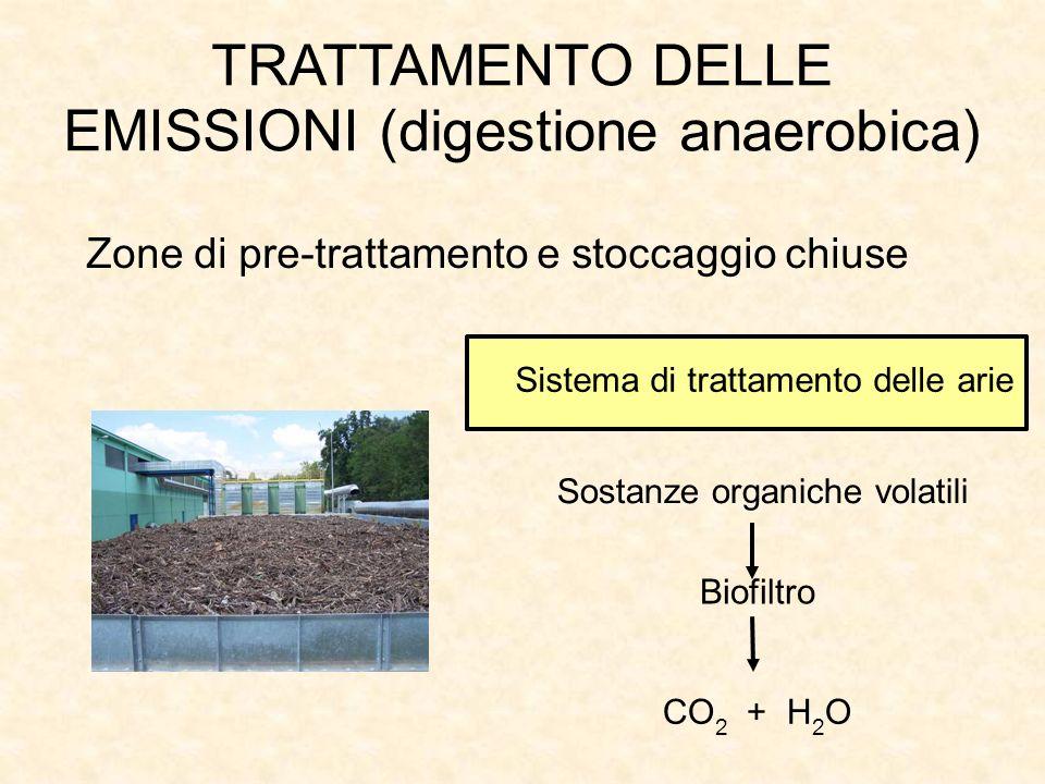 TRATTAMENTO DELLE EMISSIONI (digestione anaerobica)