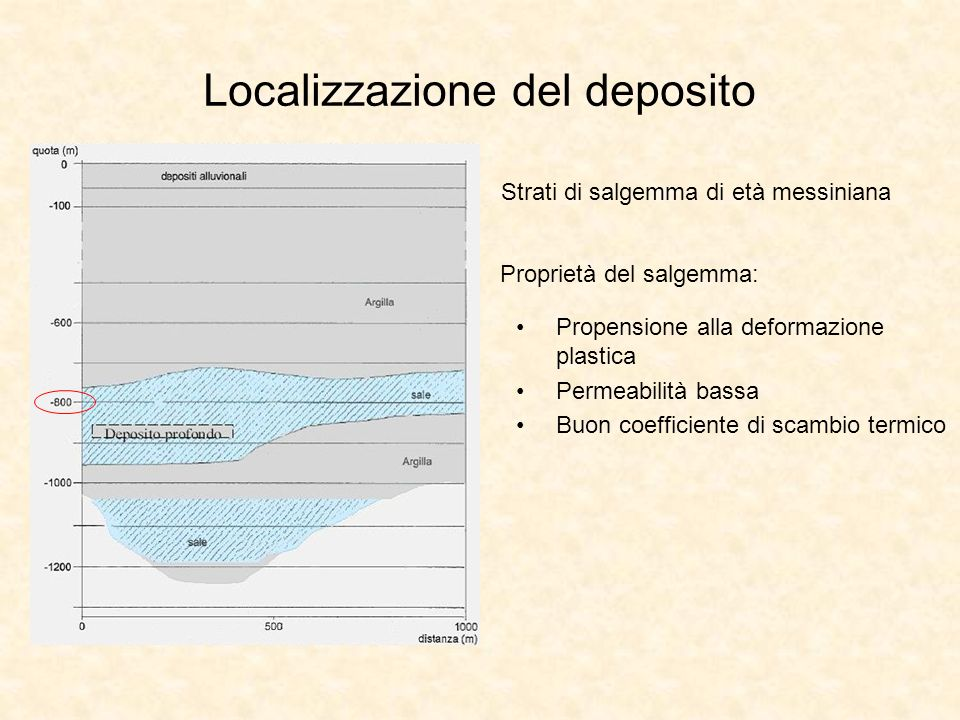 Localizzazione del deposito