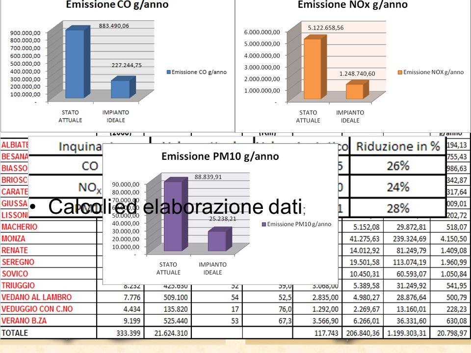 IMPATTI: emissioni causate dai mezzi di trasporto degli RSU