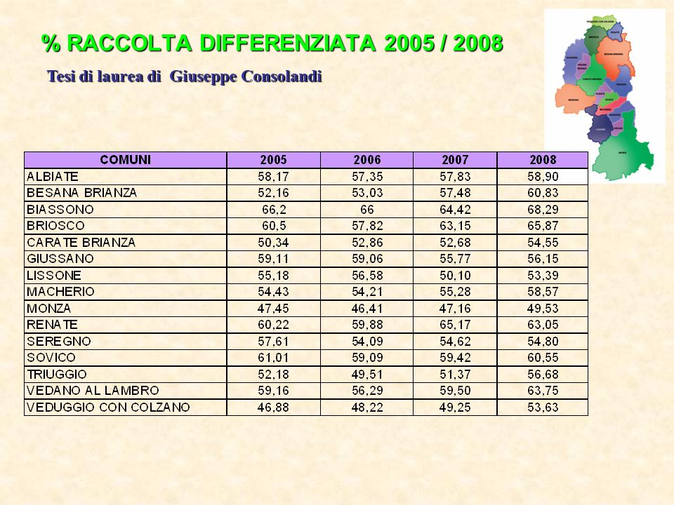% RACCOLTA DIFFERENZIATA 2005 / 2008