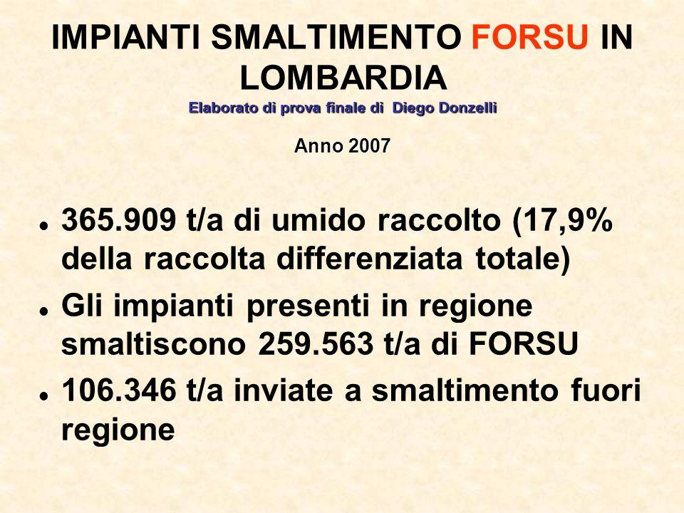 IMPIANTI SMALTIMENTO FORSU IN LOMBARDIA Elaborato di prova finale di Diego Donzelli Anno 2007