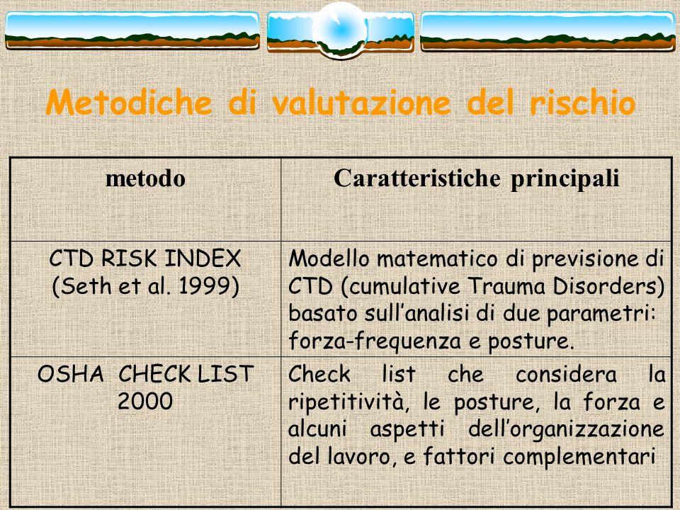 Metodiche di valutazione del rischio