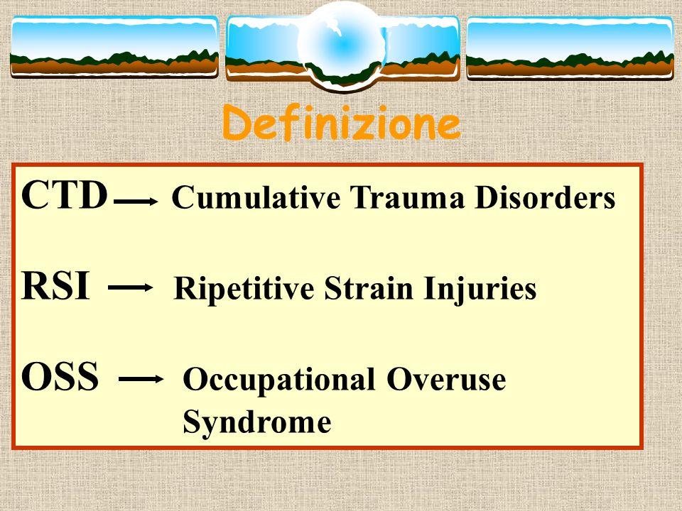 Definizione CTD Cumulative Trauma Disorders