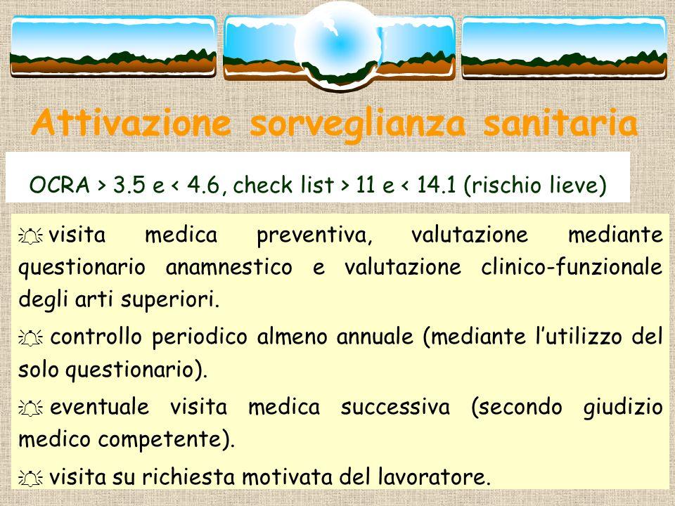 Attivazione sorveglianza sanitaria