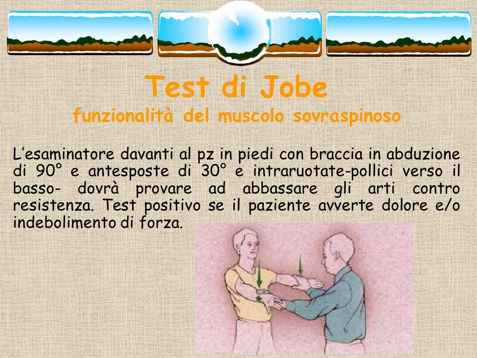 Test di Jobe funzionalità del muscolo sovraspinoso