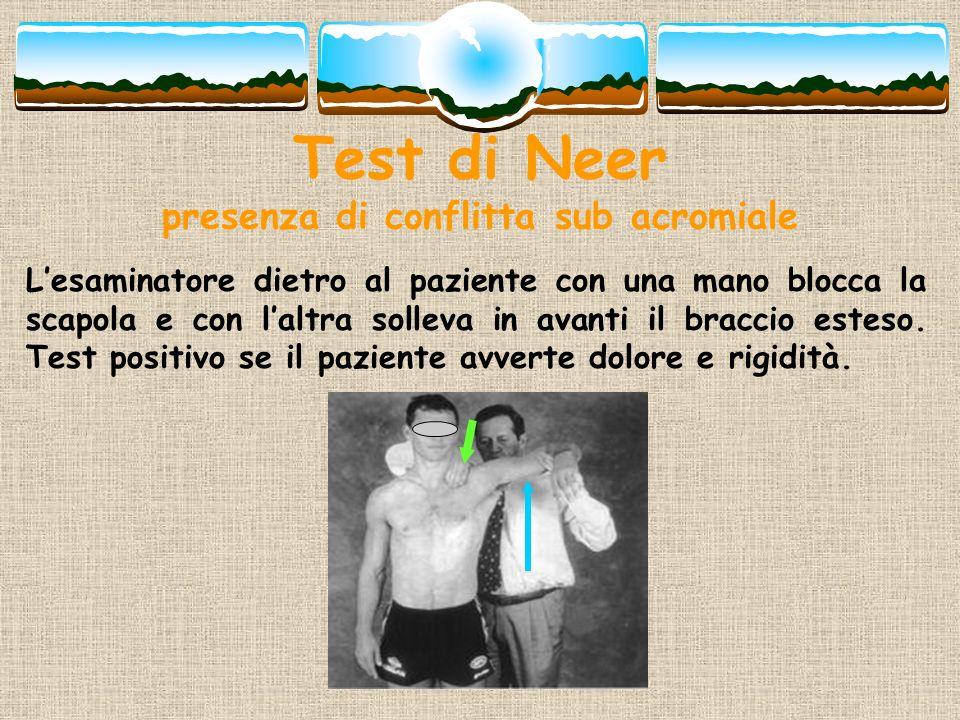 Test di Neer presenza di conflitta sub acromiale
