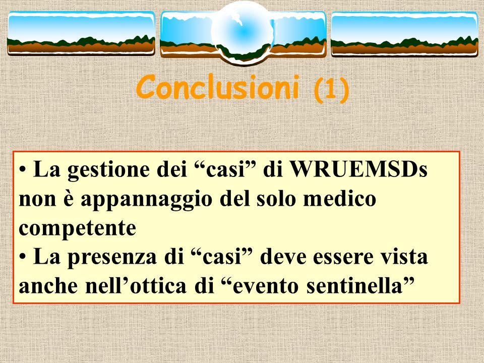 Conclusioni (1) La gestione dei casi di WRUEMSDs non è appannaggio del solo medico competente.