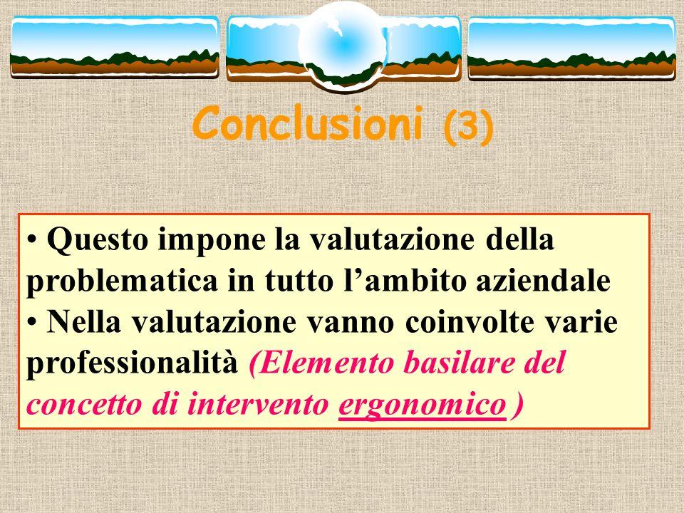 Conclusioni (3) Questo impone la valutazione della problematica in tutto l'ambito aziendale.