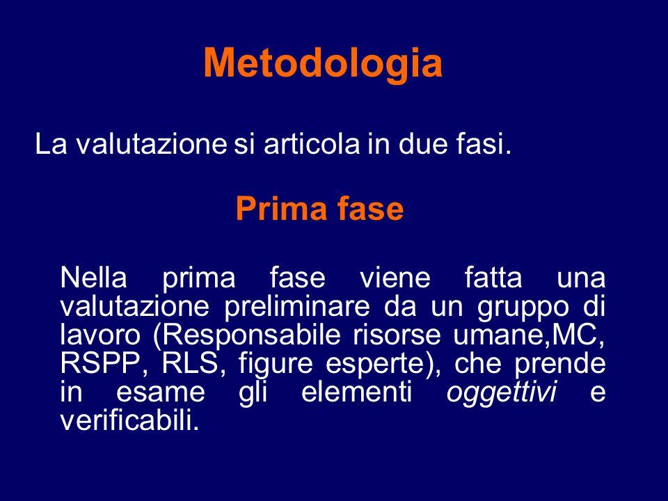 Metodologia Prima fase La valutazione si articola in due fasi.