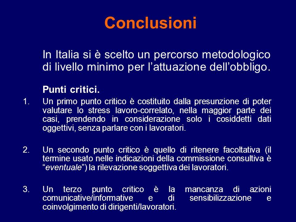 Conclusioni In Italia si è scelto un percorso metodologico di livello minimo per l'attuazione dell'obbligo.