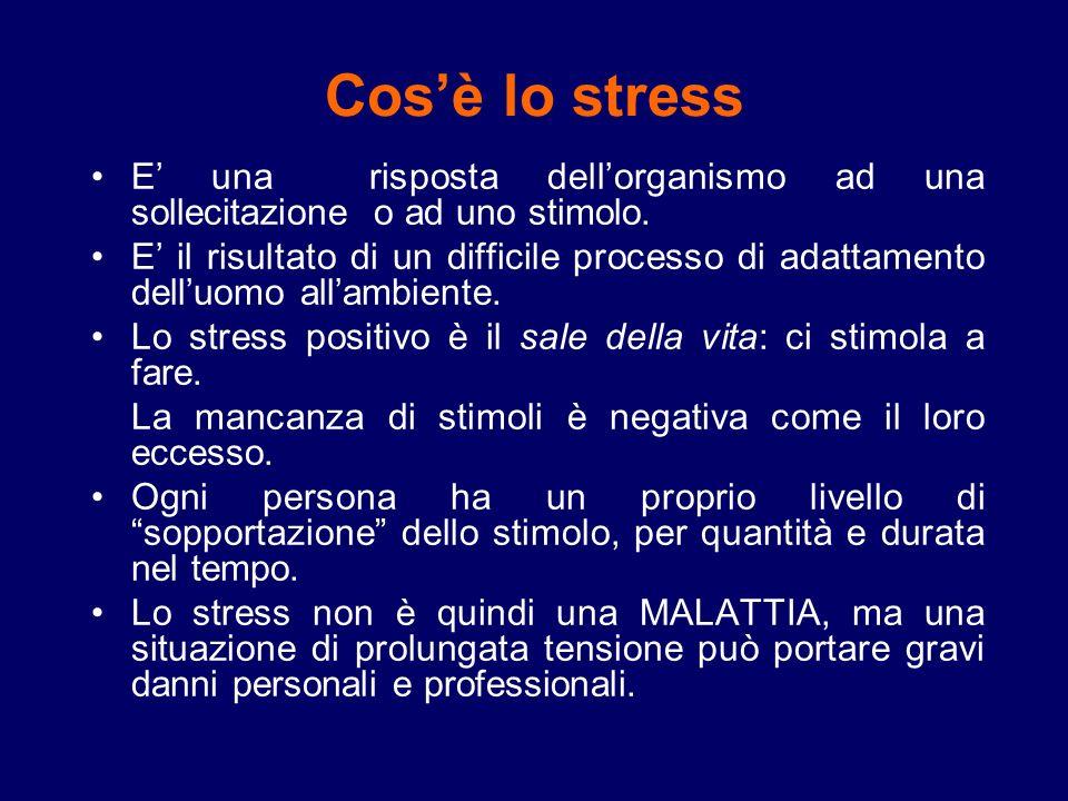 Cos'è lo stress E' una risposta dell'organismo ad una sollecitazione o ad uno stimolo.
