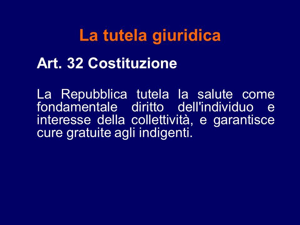 La tutela giuridica Art. 32 Costituzione
