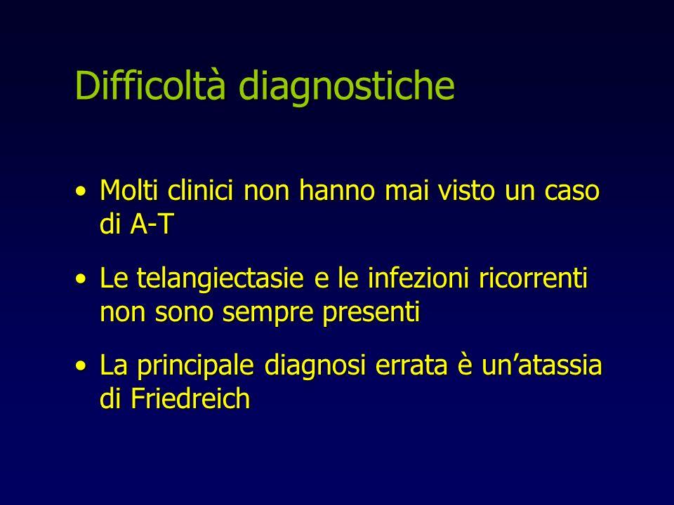 Difficoltà diagnostiche