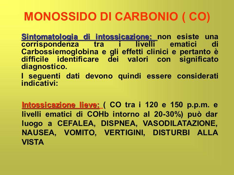 MONOSSIDO DI CARBONIO ( CO)