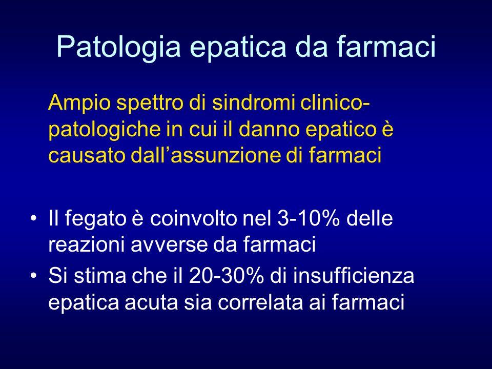 Patologia epatica da farmaci