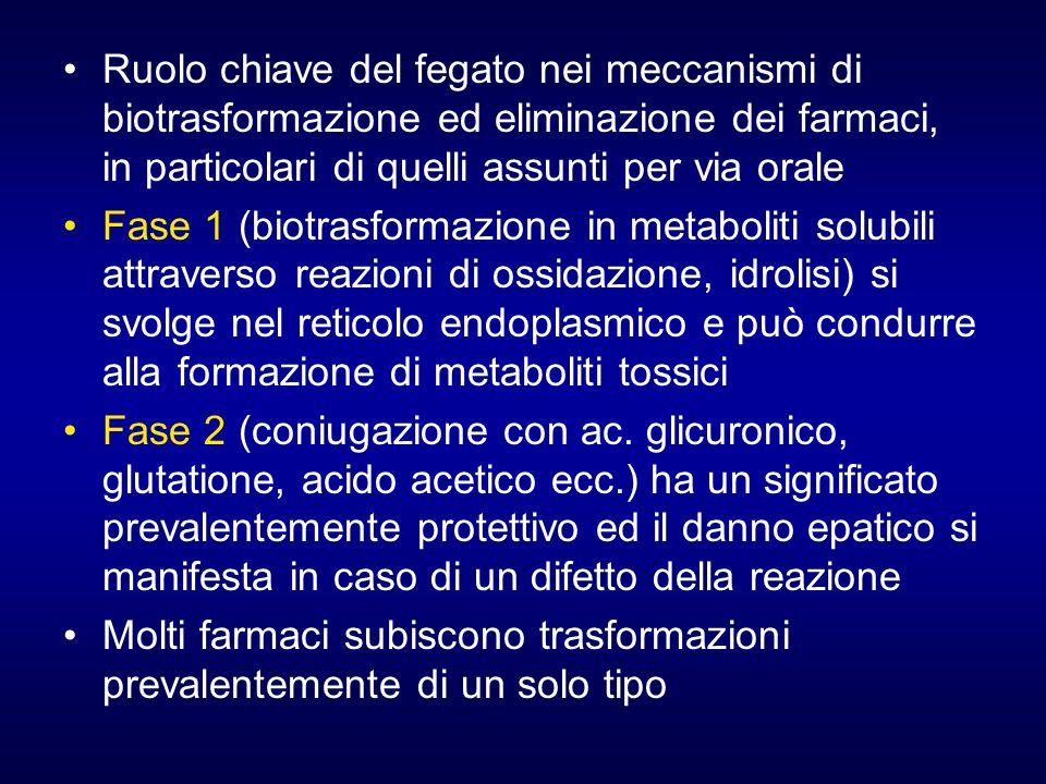 Ruolo chiave del fegato nei meccanismi di biotrasformazione ed eliminazione dei farmaci, in particolari di quelli assunti per via orale