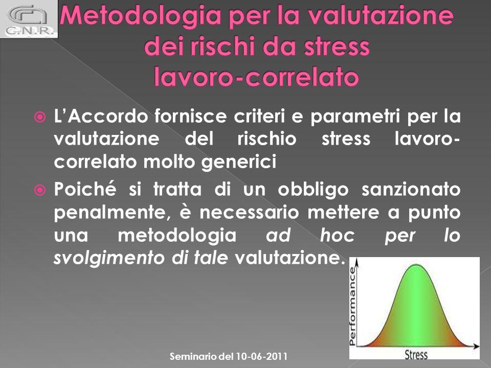 Metodologia per la valutazione dei rischi da stress lavoro-correlato