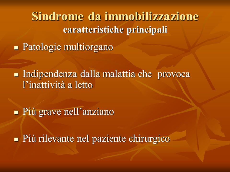 Sindrome da immobilizzazione caratteristiche principali