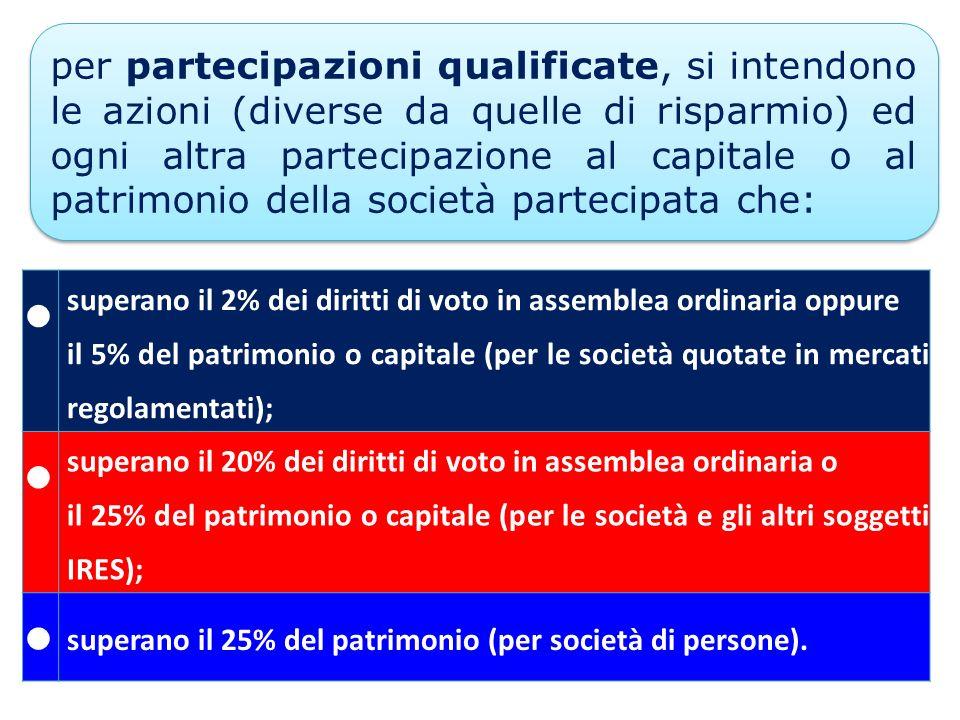 per partecipazioni qualificate, si intendono le azioni (diverse da quelle di risparmio) ed ogni altra partecipazione al capitale o al patrimonio della società partecipata che: