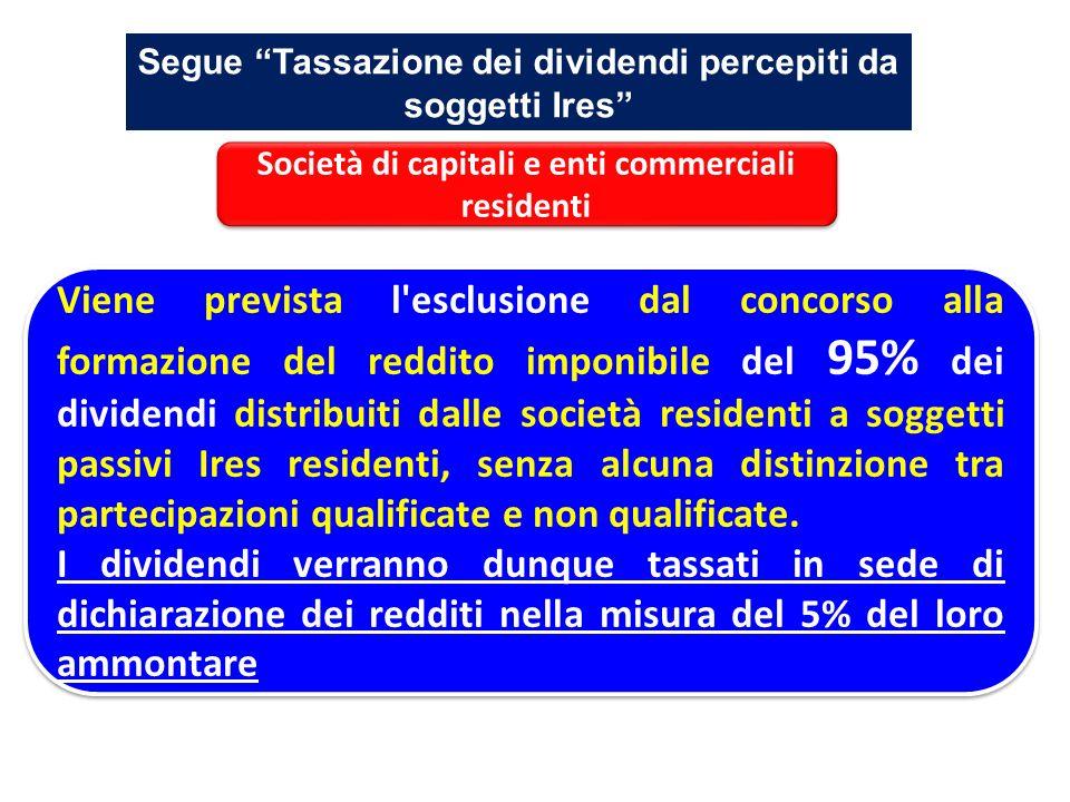 Segue Tassazione dei dividendi percepiti da soggetti Ires
