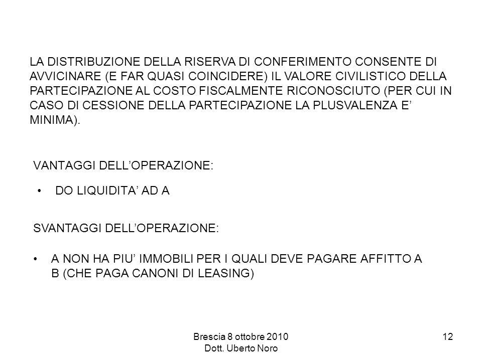 VANTAGGI DELL'OPERAZIONE: