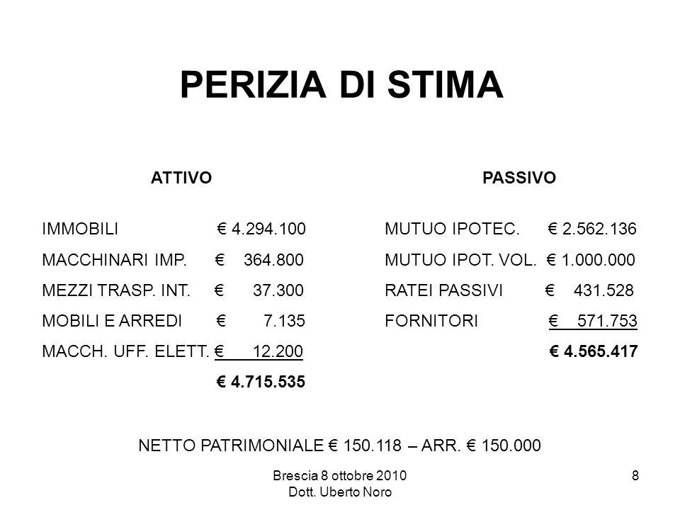 PERIZIA DI STIMA ATTIVO IMMOBILI € 4.294.100 MACCHINARI IMP. € 364.800