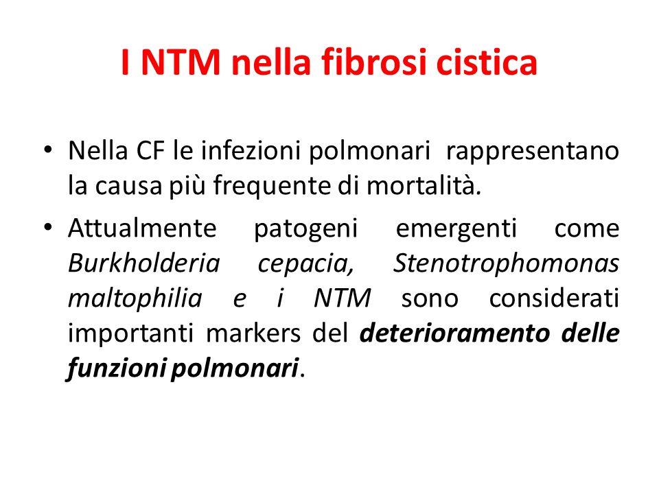 I NTM nella fibrosi cistica