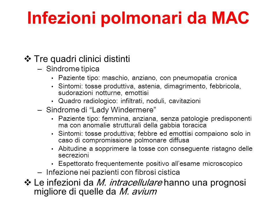 Infezioni polmonari da MAC