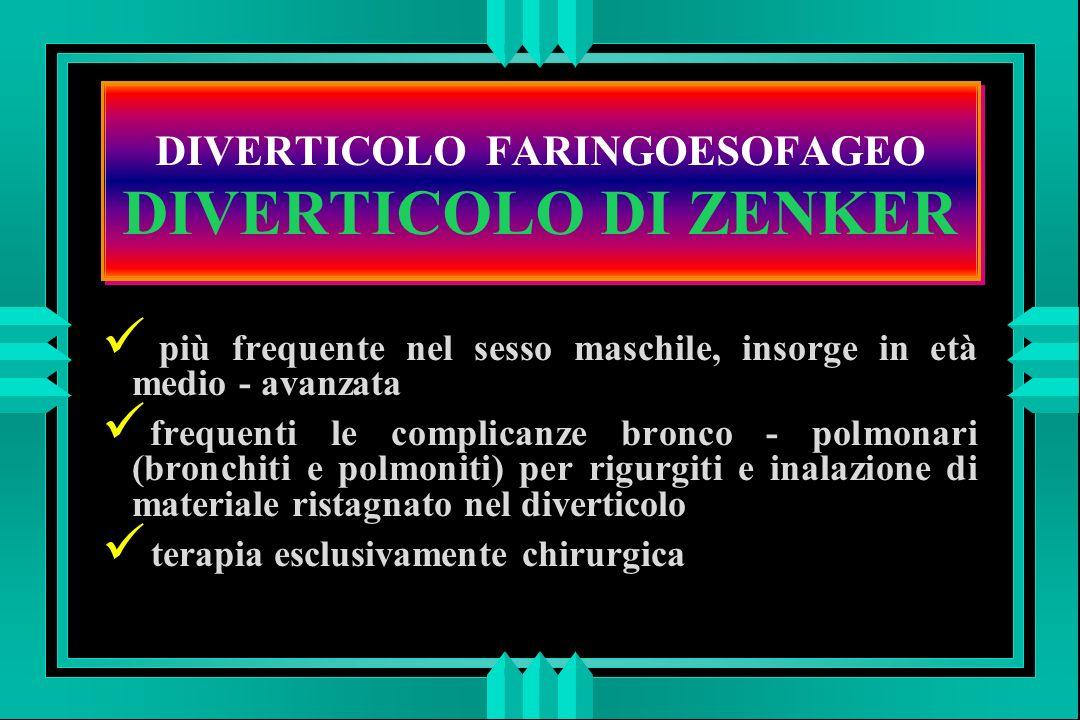 DIVERTICOLO FARINGOESOFAGEO DIVERTICOLO DI ZENKER
