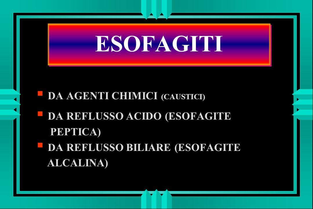 ESOFAGITI DA AGENTI CHIMICI (CAUSTICI) DA REFLUSSO ACIDO (ESOFAGITE