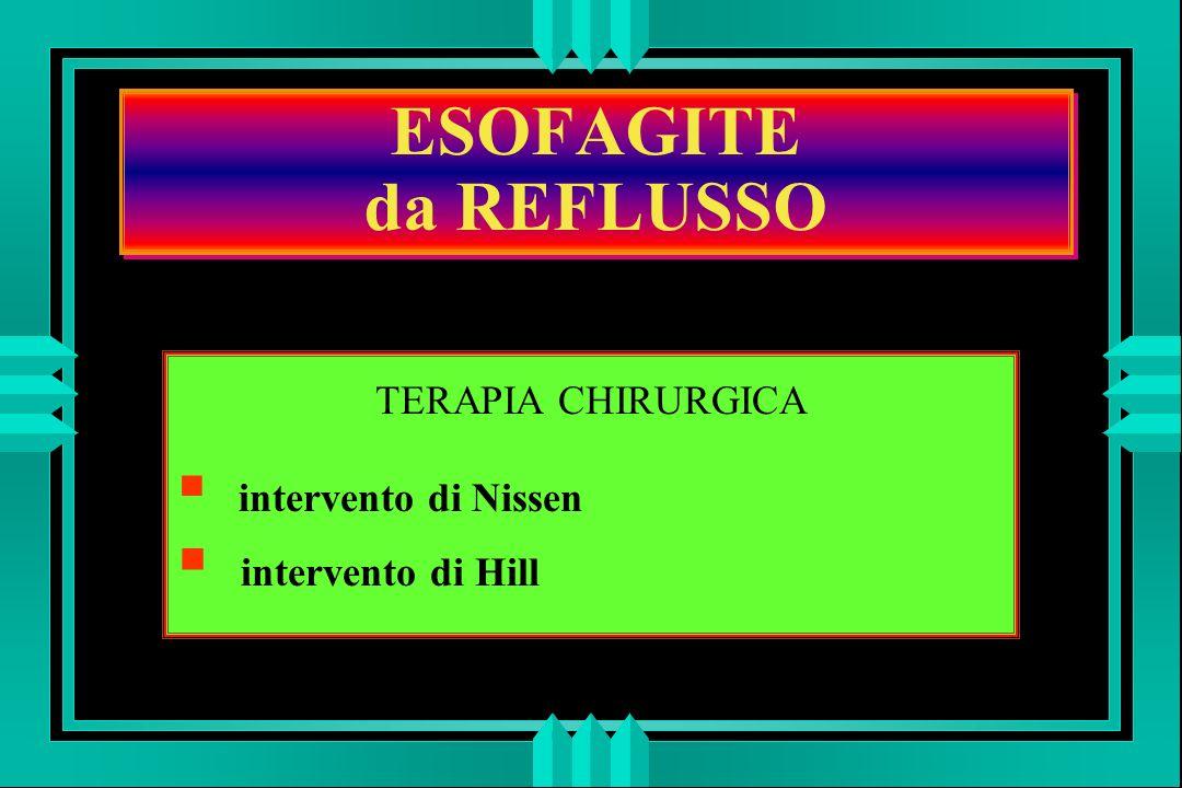 ESOFAGITE da REFLUSSO intervento di Nissen TERAPIA CHIRURGICA
