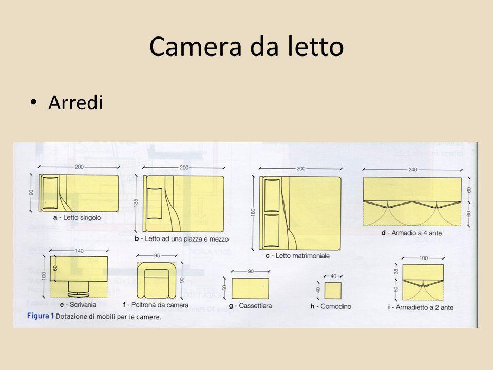 Progettazione ppt scaricare for Camera da letto misure