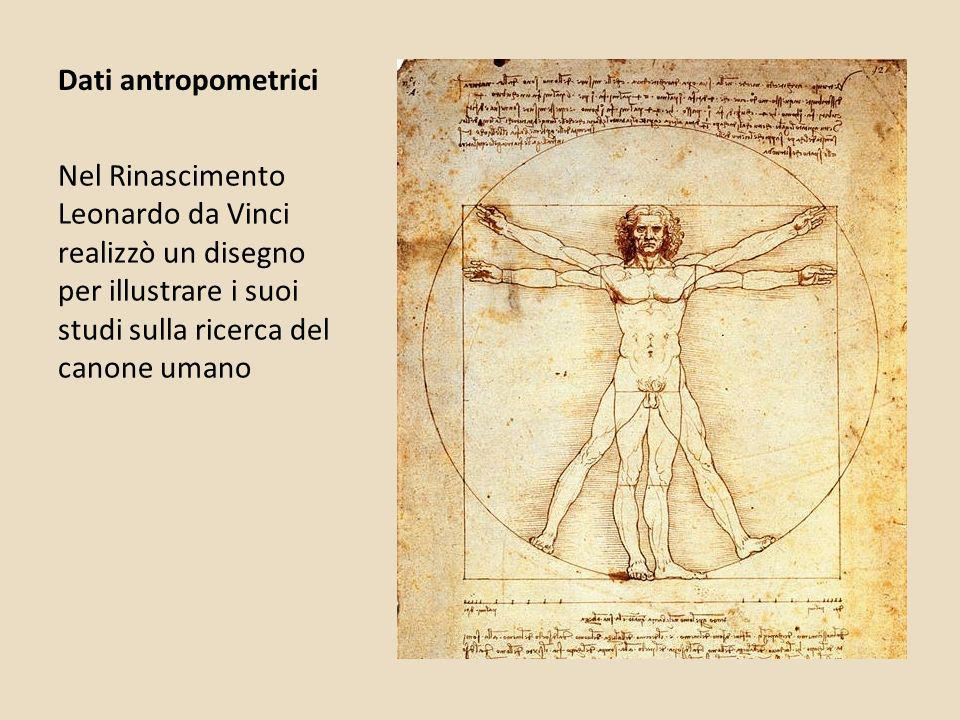 Dati antropometrici Nel Rinascimento Leonardo da Vinci realizzò un disegno per illustrare i suoi studi sulla ricerca del canone umano.