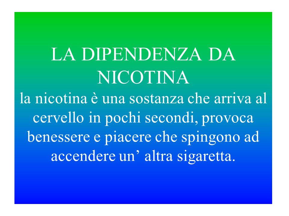 LA DIPENDENZA DA NICOTINA la nicotina è una sostanza che arriva al cervello in pochi secondi, provoca benessere e piacere che spingono ad accendere un' altra sigaretta.