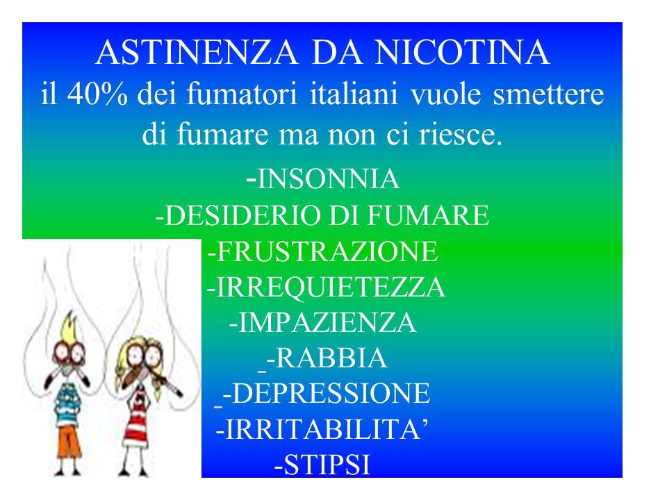 ASTINENZA DA NICOTINA il 40% dei fumatori italiani vuole smettere di fumare ma non ci riesce.