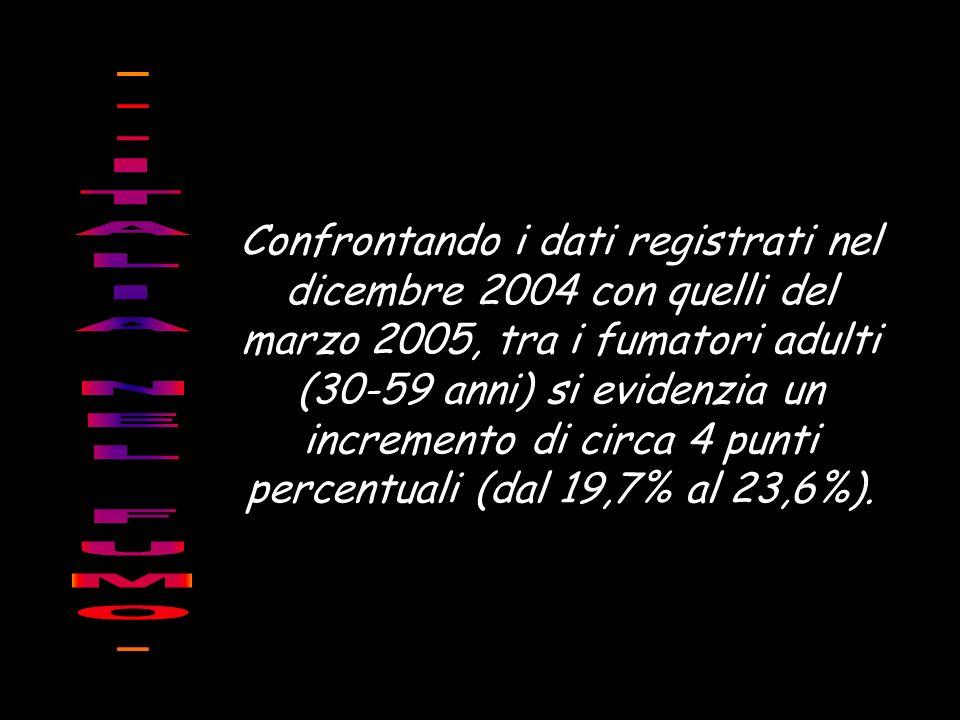 ...ITALIA NEL FUMO.