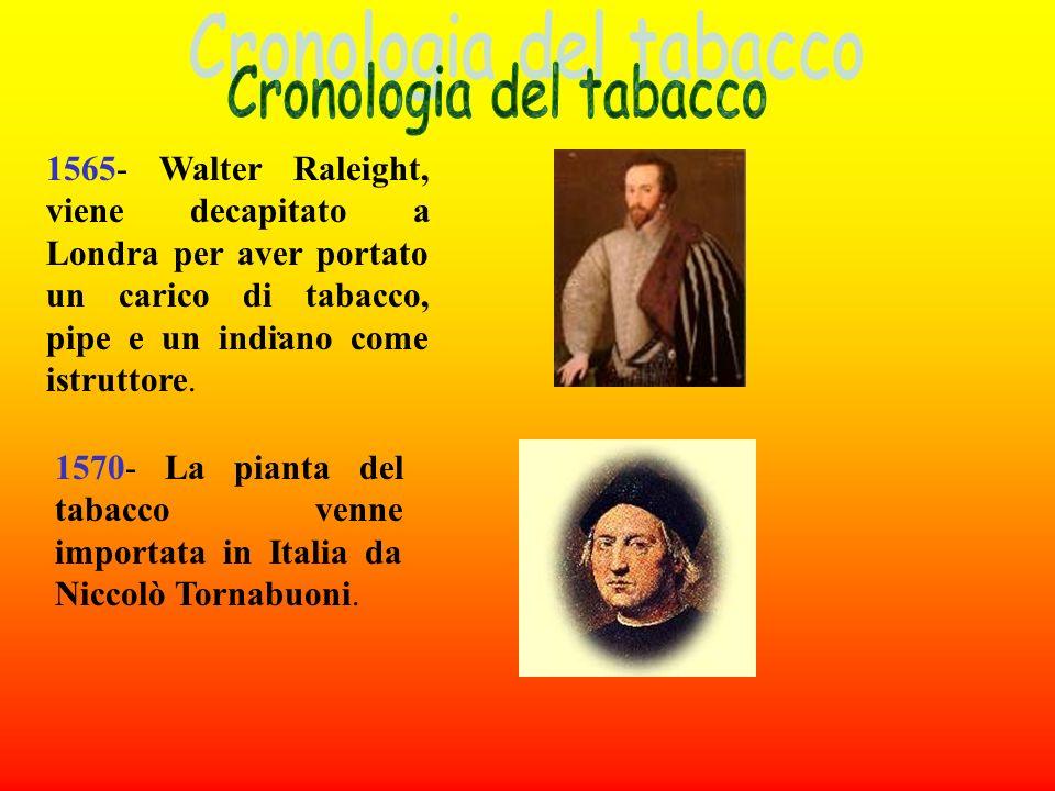 Cronologia del tabacco