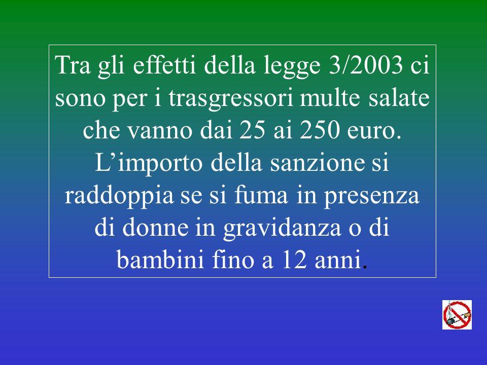 Tra gli effetti della legge 3/2003 ci sono per i trasgressori multe salate che vanno dai 25 ai 250 euro.