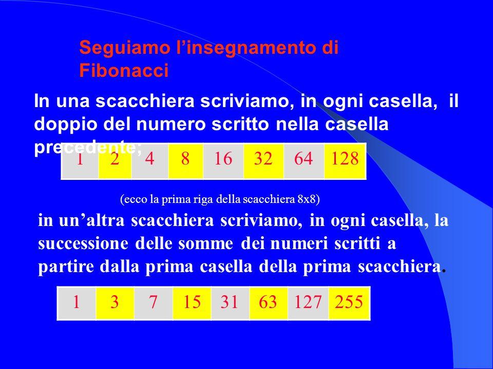 Seguiamo l'insegnamento di Fibonacci