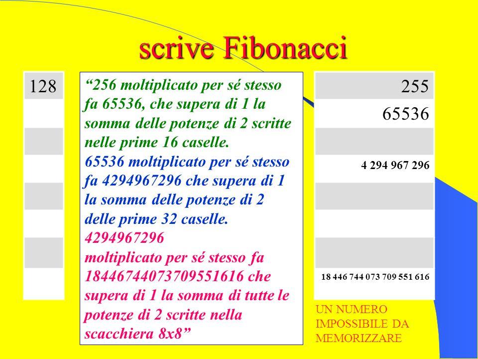 scrive Fibonacci 128. 256 moltiplicato per sé stesso fa 65536, che supera di 1 la somma delle potenze di 2 scritte nelle prime 16 caselle.
