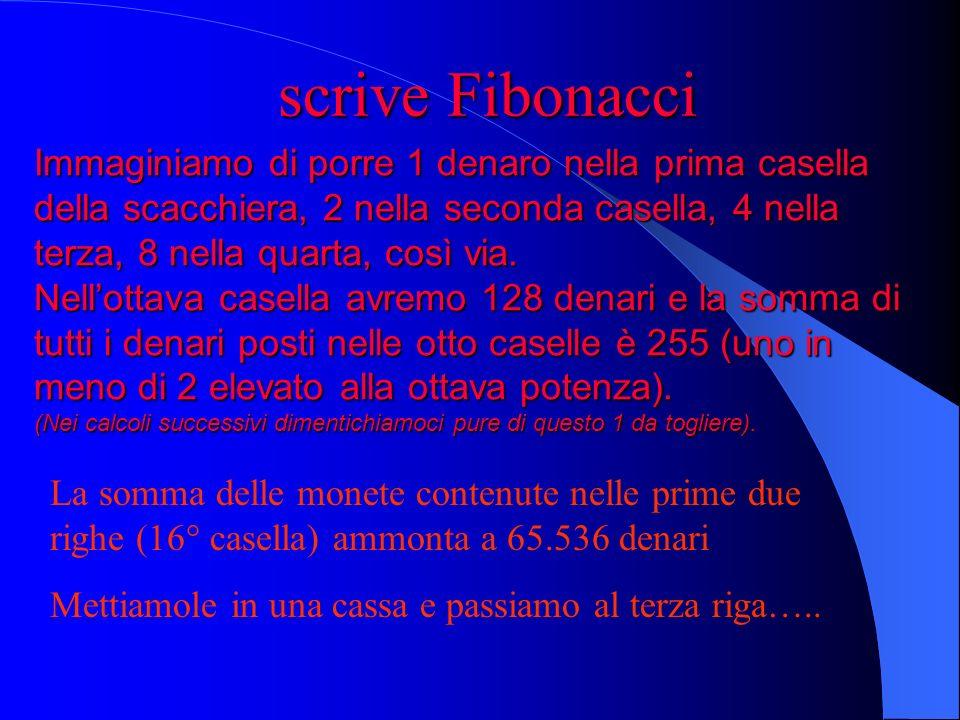 scrive Fibonacci