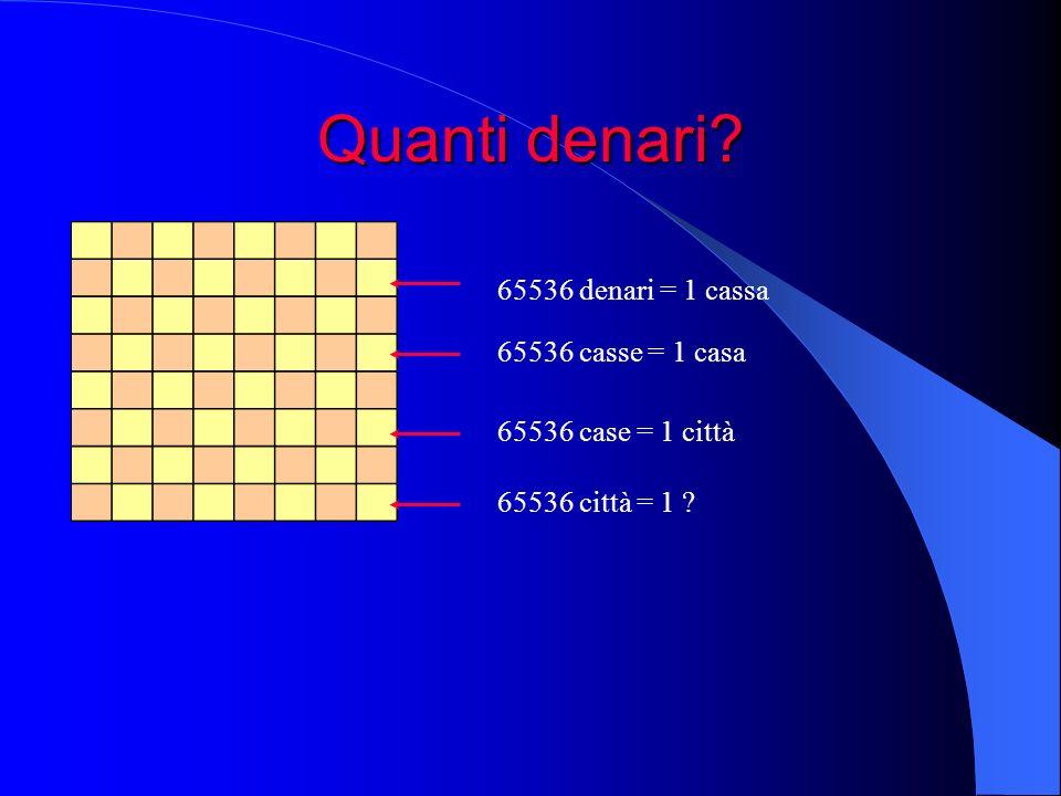 Quanti denari 65536 denari = 1 cassa 65536 casse = 1 casa