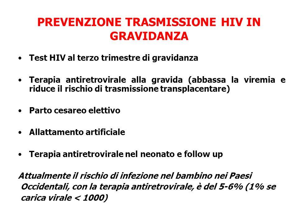 PREVENZIONE TRASMISSIONE HIV IN GRAVIDANZA