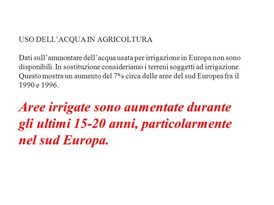 USO DELL'ACQUA IN AGRICOLTURA Dati sull'ammontare dell'acqua usata per irrigazione in Europa non sono disponibili.