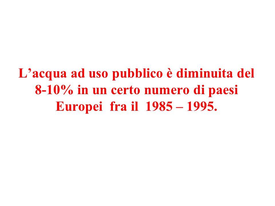 L'acqua ad uso pubblico è diminuita del 8-10% in un certo numero di paesi Europei fra il 1985 – 1995.