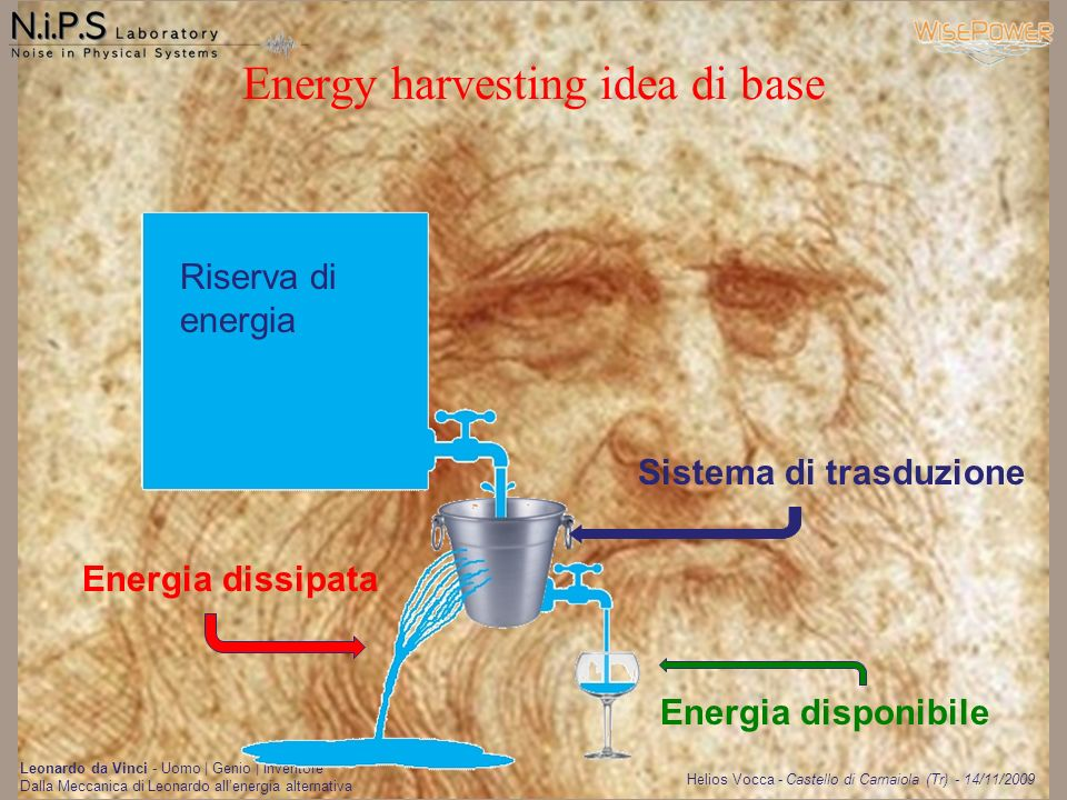 Energy harvesting idea di base