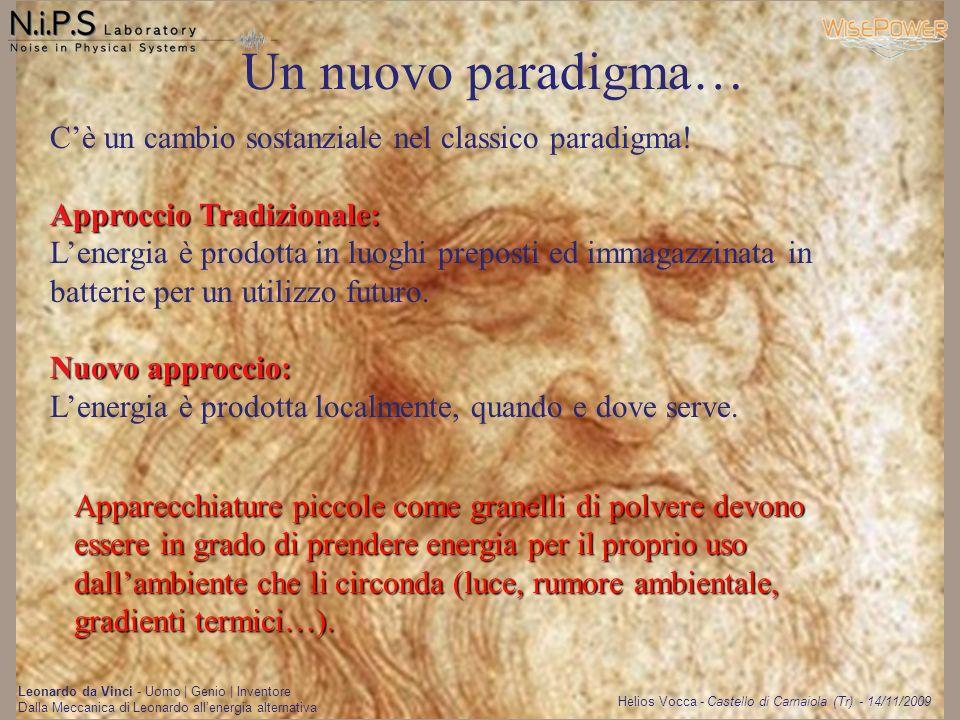 Un nuovo paradigma… C'è un cambio sostanziale nel classico paradigma!