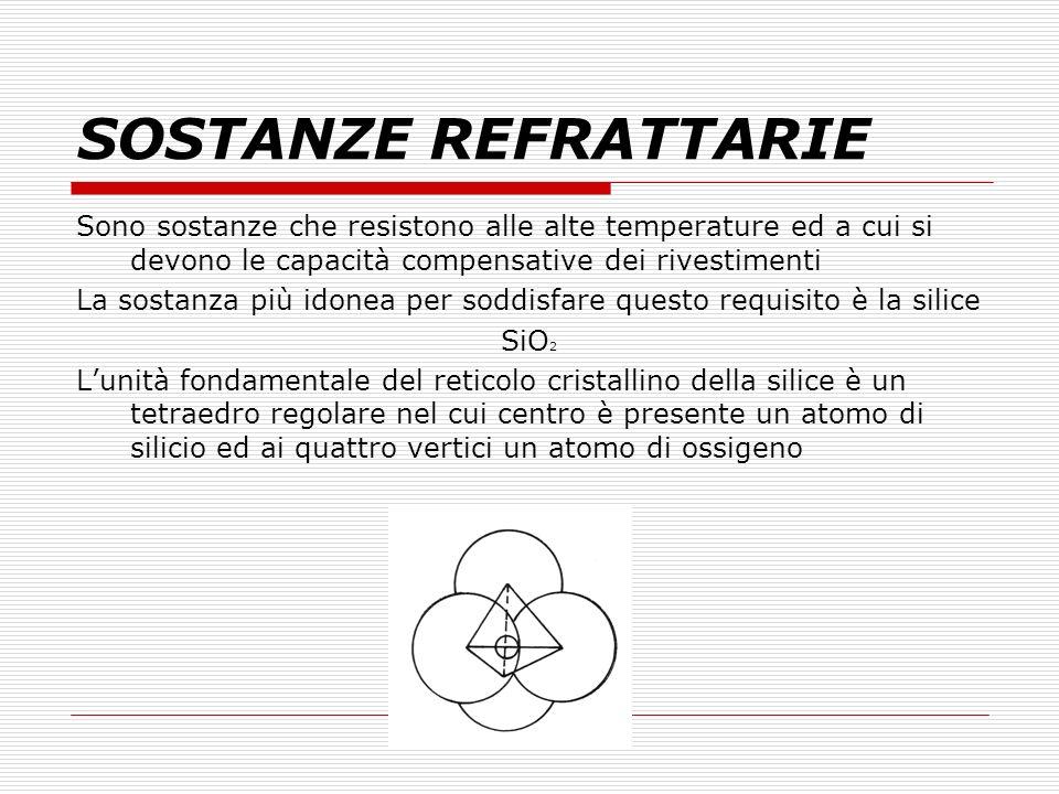 SOSTANZE REFRATTARIE Sono sostanze che resistono alle alte temperature ed a cui si devono le capacità compensative dei rivestimenti.