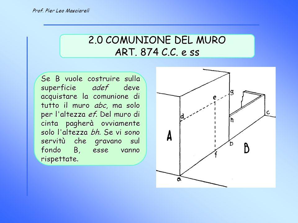 2.0 COMUNIONE DEL MURO ART. 874 C.C. e ss